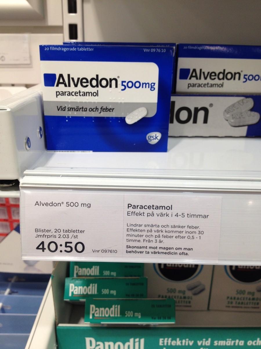 panodil och alvedon